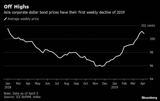 Goldman Asset Sees Value in Asia Bonds as China Funding Loosens
