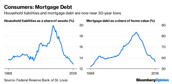 The Next Credit Crisis Will Hit Consumers Hardest