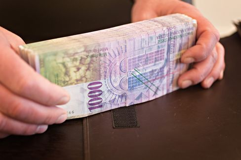 Swiss Franc As Swiss National Bank Says Currency Overvalued