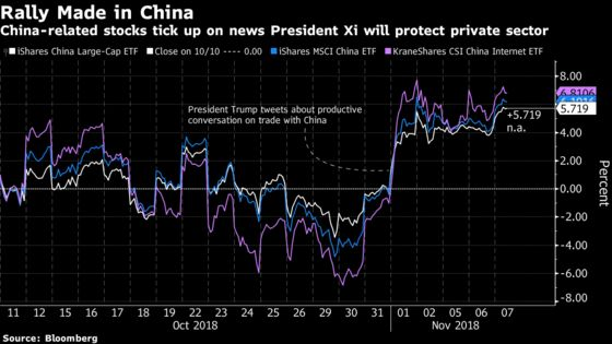 China-Related ETFs Rally as Investors Pour in Cash Before Voting