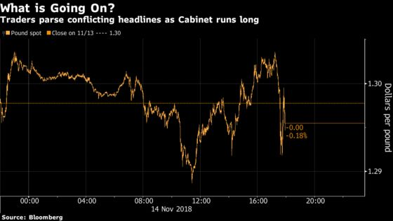 Theresa May's Cabinet Meeting Is Adding to Volatility for the Pound