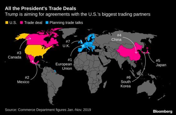 Trump Cranks Up Pressure on Europe, Renewing Tariff Threat