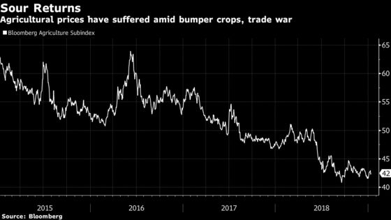 Farmers Playing Long Game With Trump, Even as Woes Build Up