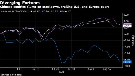 U.S. Stocks See Large Inflows as 'Everyone Believes in TINA'