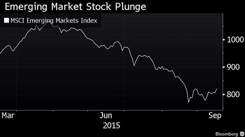 Emerging market equities have dropped about 14 percent since mid-March.