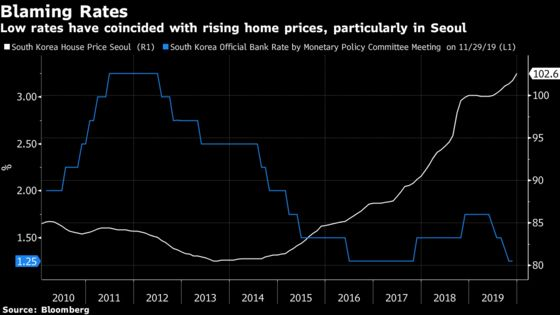 South Korea's Moon Vows 'Endless' Measures to Cap Property Prices