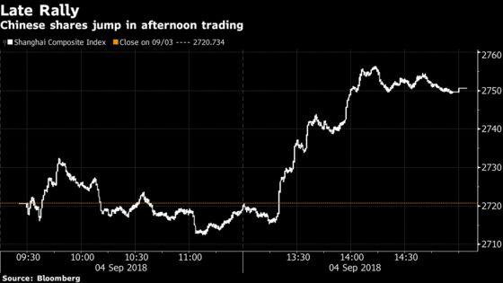 Chinese Stocks Rally Late; Unicom, Telecom Jump on Merger Report
