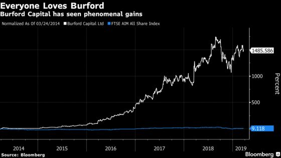 Everyone Loves This Stock After a 1,500% Gain in Five Years