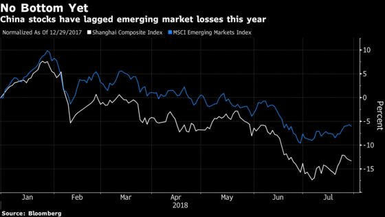 Mobius Sees No Bottom Yet for China