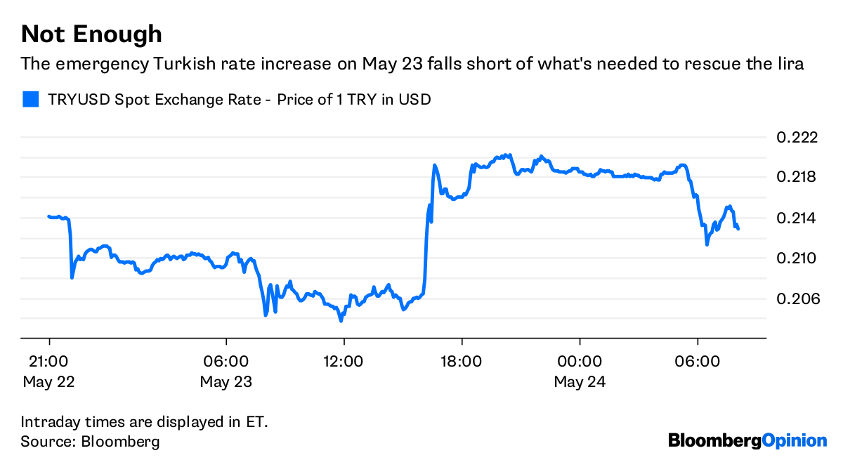 Turkey's lira plunges to new low as Japanese investors sell