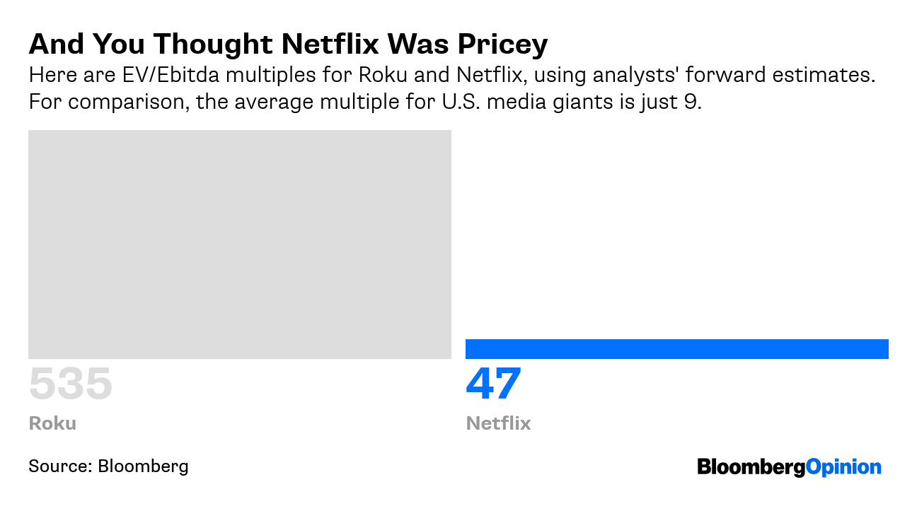 Roku Stock Valuation Makes Even Netflix Seem Sensible - Bloomberg