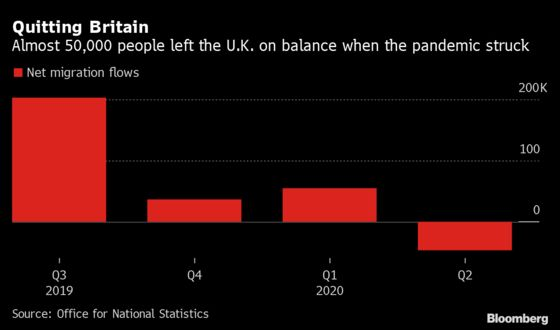 U.K. Population Grew at Slowest Rate Since 2002 as Pandemic Hit