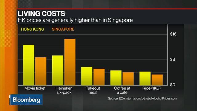 Hong kong vs singapore expat dating