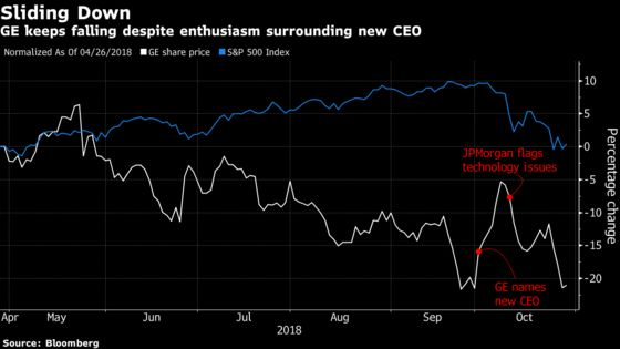 GE Earnings Likely an `Afterthought' as New CEO Culp Grabs Focus