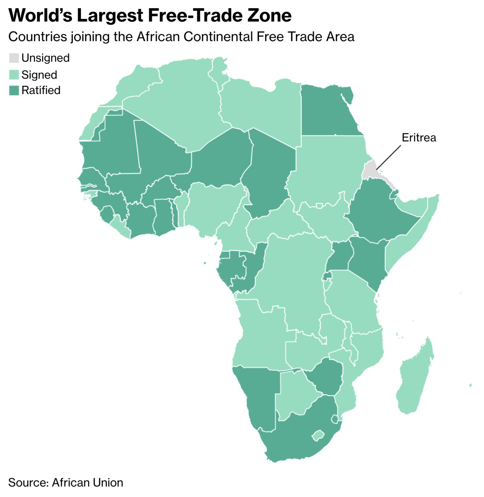 relates to Africa Didn't Get the Trade War Memo