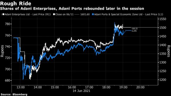 Adani Stocks Cut Loss After Denying Freeze on Investor Accounts