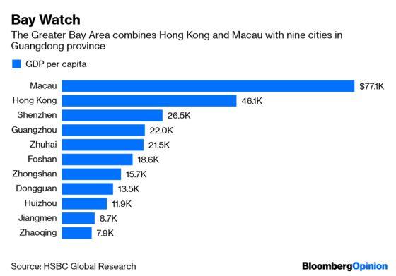 China's Silicon Valley Blueprint Has Plenty of Holes