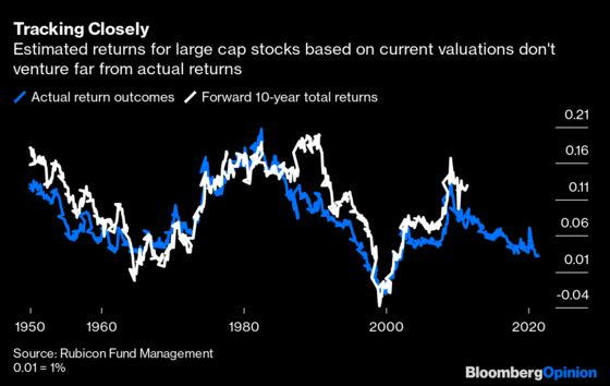 Fund Managers Have Much to Fear From Inflation