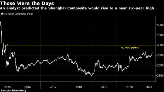 China State Media Takes Aim at 'Whimsical' Stock Index Targets