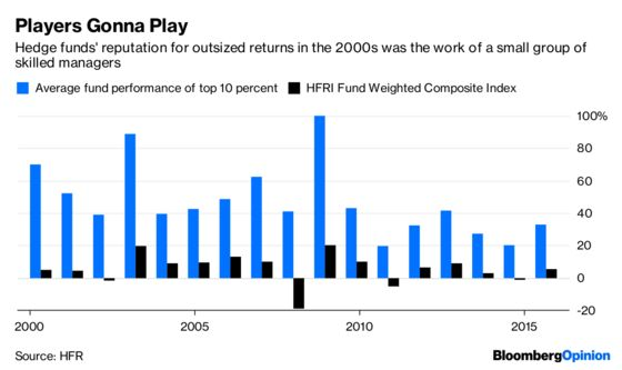 Hedge Fund Stars Crying Uncle Gives Industry Hope