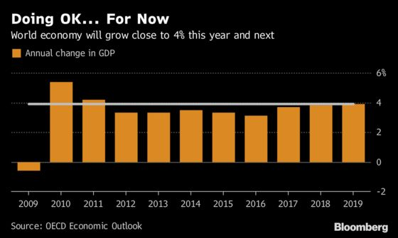 Risks 'Loom Large' in Global Economy Seeing Best Growth in Years