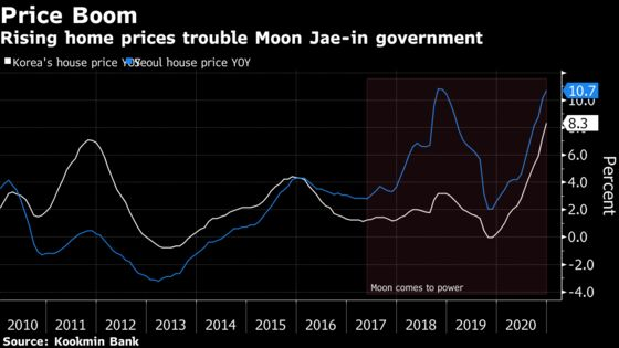 South Korea's Moon Vows 'Extraordinary' Steps to Supply Homes