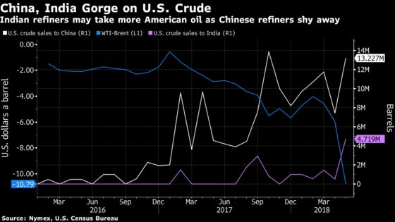 China Snubs Trump on Iran as Biggest Refiner Halts U.S. Oil Buys