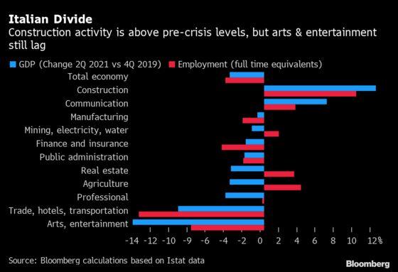 Charting Global Economy: U.S. Job Growth Misses, China Struggles