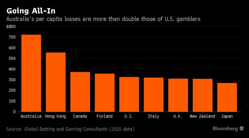 Interactive tv gambling conferencias do casino