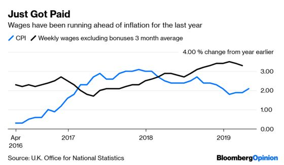 The Brexit Wrecking Ball Hits the High Street