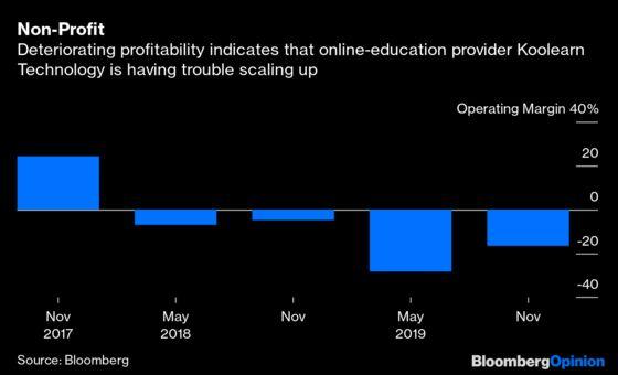 Virus Investors Don't Need No (Online) Education