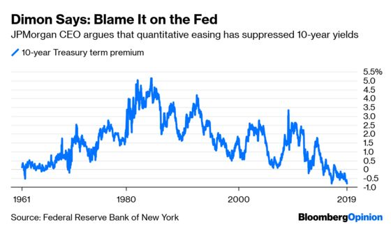 Jamie Dimon Backtracks on Yields and Plays Down the Curve