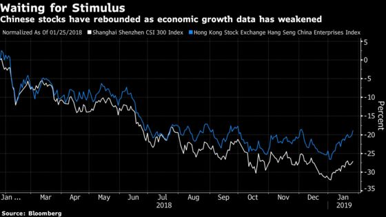China Stocks in Danger on Inadequate Stimulus, BofAML's Cui Says