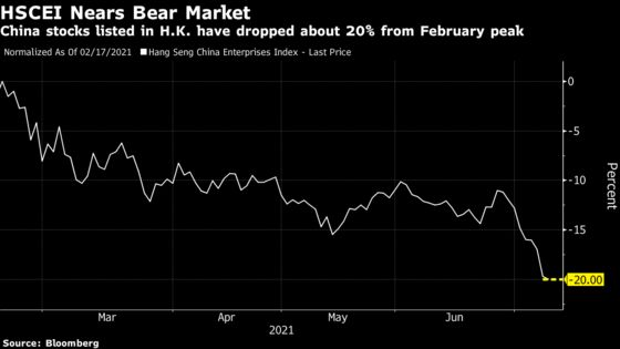 China Index in Hong Kong Rebounds After Touching Bear Territory