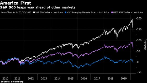 Bull Market Ends Like It Began: In Chaos, Without Any Warning