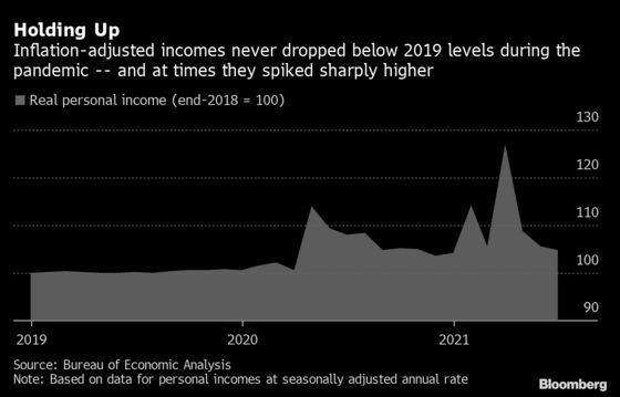 Meh Economy? Americans Aren't Sure What to Make of the Recovery