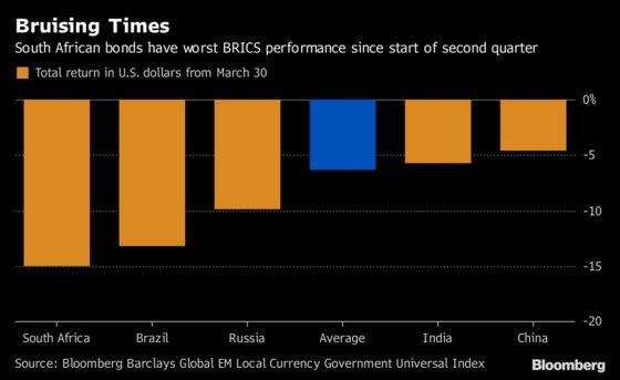 BRICS GDP Rivals U.S. as O'Neill's View Is Almost Realized