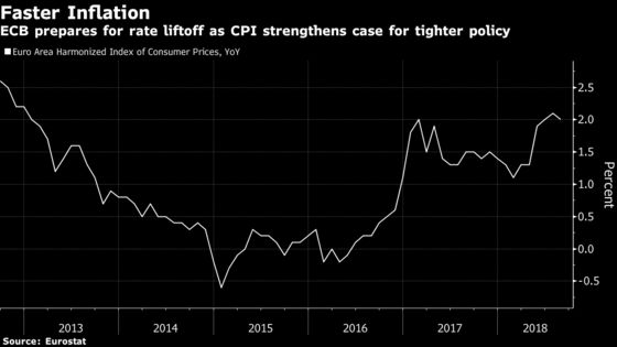 A Bullish Case Suddenly Builds for Unloved European Assets