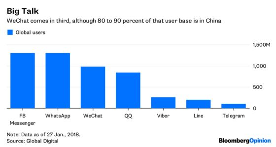 The World's Most Powerful App Is Squandering Its Lead