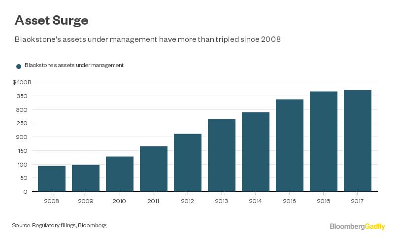 Morgan Stanley Earnings Money Management Gold Pot At Risk