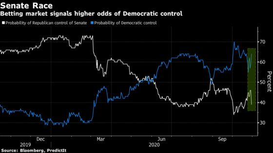JPMorgan's Normand Picks Hedges for Divided U.S. Government