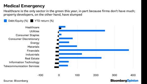 Beware China Equity Bulls