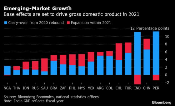 Charting the Global Economy: Job Market in U.S. Gains Steam