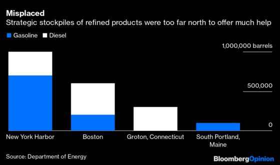 Colonial Hack Shows U.S. Must Diversify Its Oil Reserves