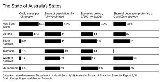 Border Blockades Spark Australia's Biggest Crisis in 120 Years
