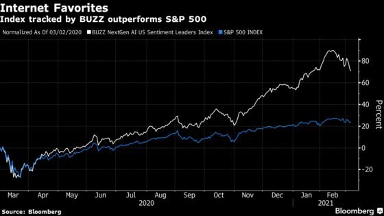 Portnoy-Backed ETF Sees Third-Highest Volume Ever in a Debut