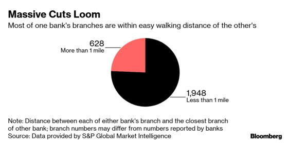 Deutsche Bank Could Lose $1.7 Billion in Revenue IfDeal Happens