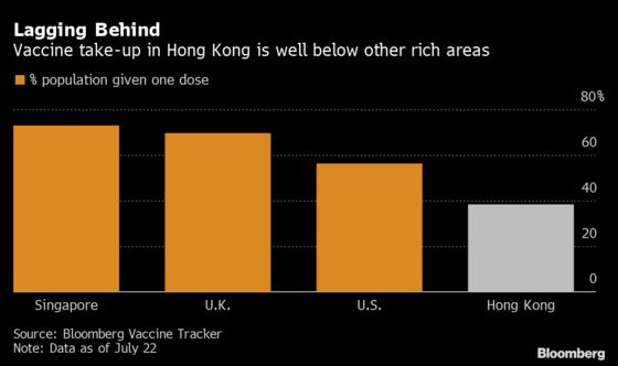 When Getting Vaccinated Could Mean Winning a $1.4 Million Apartment