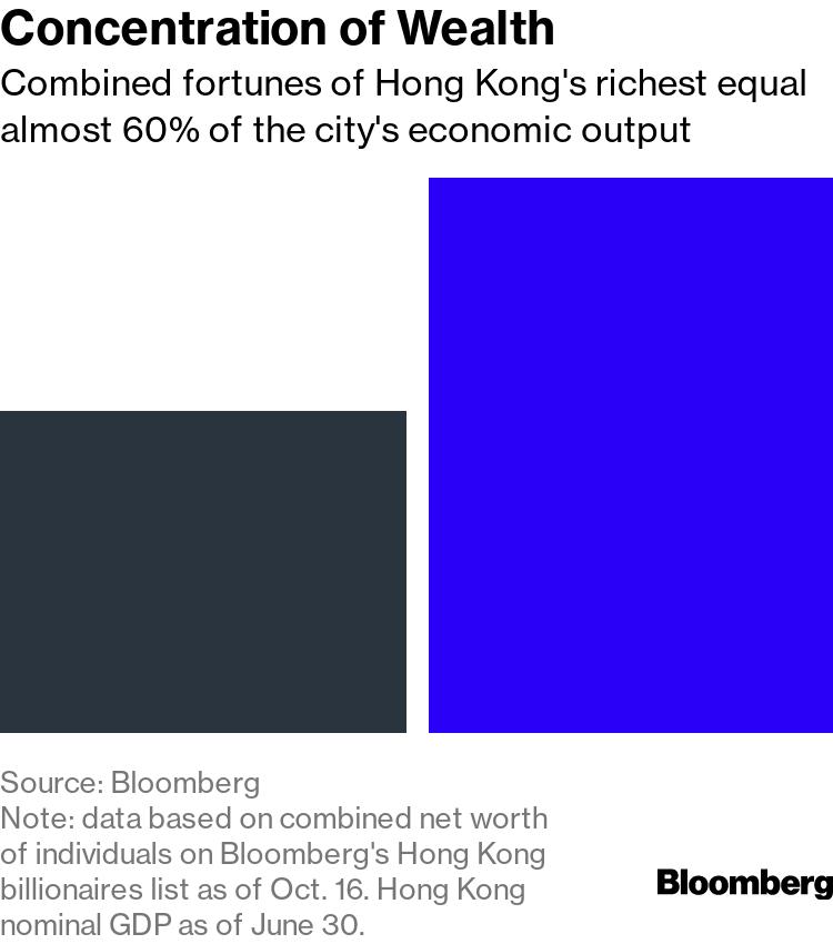 Hong Kong's Economy Is Failing  Here's How It Could Be Saved