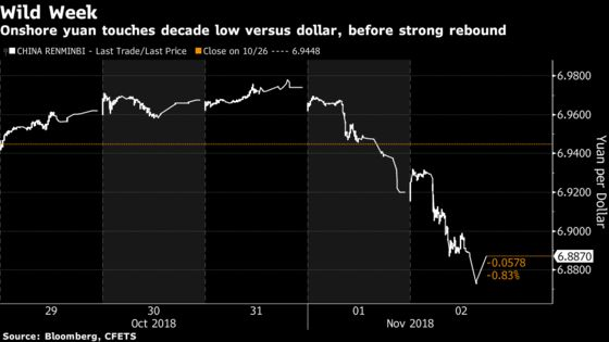 China's Yuan Rallies, Posting Biggest Two-Day Gain in a Decade